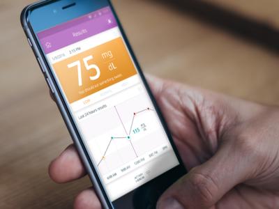 Vet-Tab: Easy Diabetes Testing for Pets design userinterface ux graphics android iphone ui designli tab vet diabetes