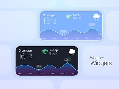 iOS 14 Weather Widgets blue netherlands groningen wind light dark mode dark ui dark iphone apple app widgets cloud rain ios14 ios weather chart widget