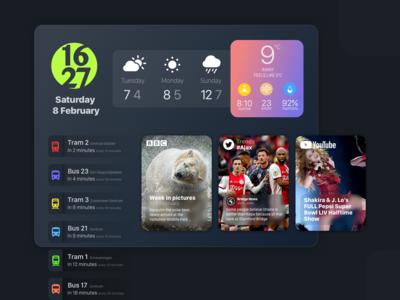 Dashboard for iPad