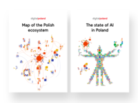 The Map of Polish AI - Report Illustrations 1
