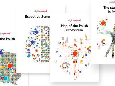 The Map of Polish AI - Report Illustrations 2 illustrate illustration square artificial intelligence digitalpoland digital ai covers