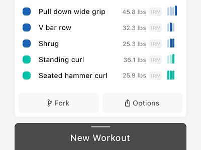 Workout Dashboard