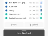 Workout Dashboard