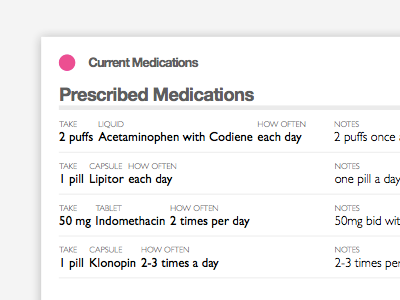 Current Medications  electronic health record ccd health personal health record health design challenge