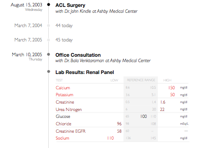Inline Lab Results ccd health personal health record health design challenge electronic health record