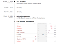 Inline Lab Results