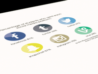 Social Media Infographic yearbook infographic social media