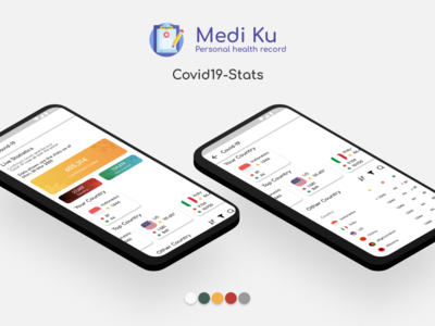 Mediku App with Covid19 Dashboard Statistic
