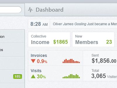 Dashboard pixomart admin dashboard stats graph panel ticker