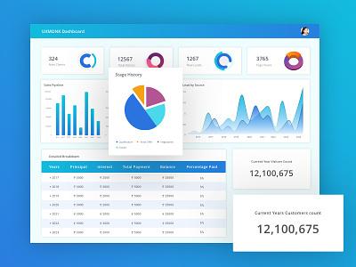 Dashbord graph piechart ui task tables statistics desktop dashboard cards admin