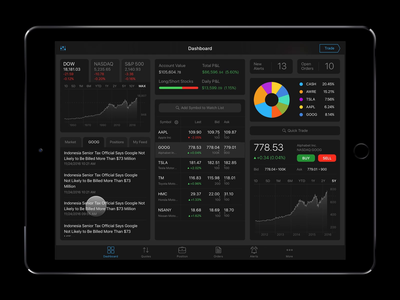 Cloudable Mobile Trading Platform | iPad Dashboard