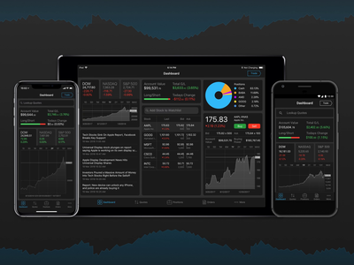 Cloudable Mobile Trading Platform | Color Schemes