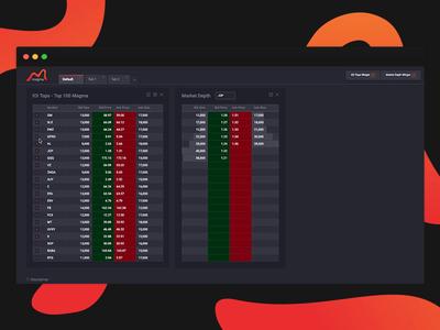 Magma Trading Widgets
