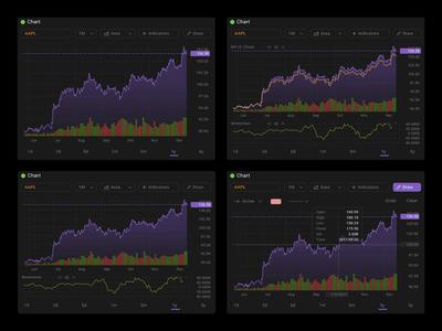 Chart Widget principle ui design ui  ux violet dark theme dark ui charts web