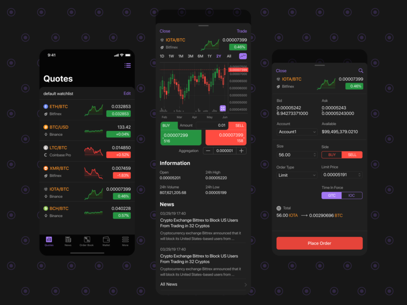 Tiger Trading Mobile   Main Flow Screens ui design dark ui dark theme finance trading app crypto exchange
