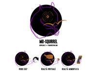 MoSquirrel - logo