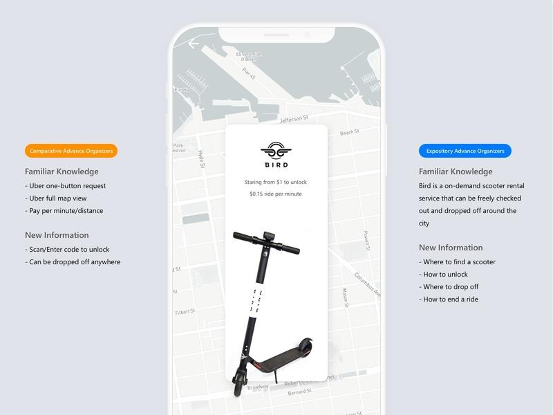 Advance Organizer Analysis of Bird Scooter