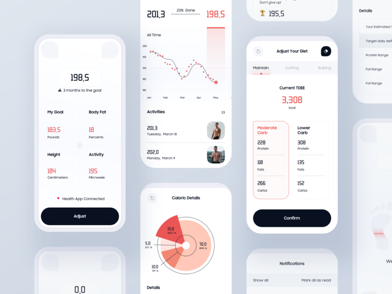 Weights and Diet Monitoring Mobile App mobile calories diet app nutrition diet weight analytics clean app product design fireart studio fireart ux ui