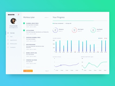 Tracking Dashboard for Personal Fitness Studio