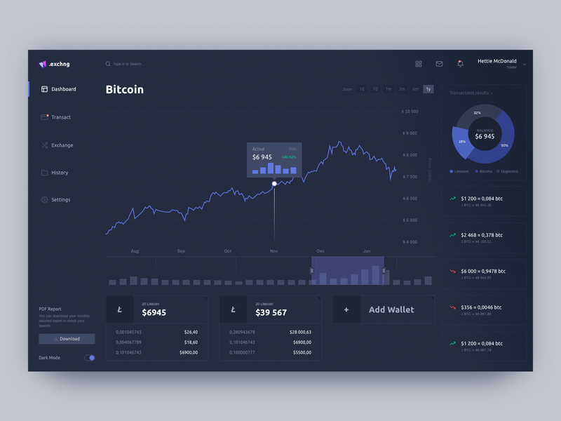 Cryptocurrency Exchange Dashboard fireart studio fireart exchange digital product dasboard cryptocurrency crypto design ux ui clean dark