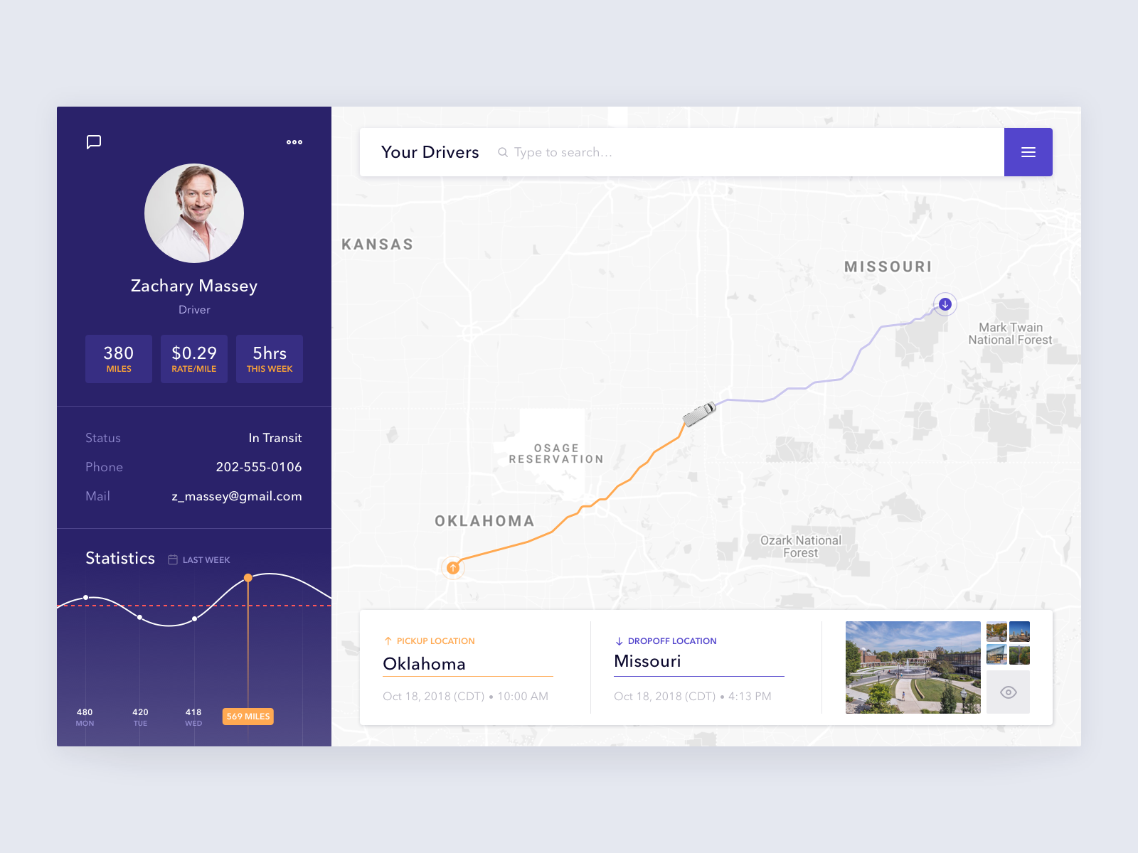 Tracking Dashboard for Drivers Management business chart car driver app dashboad analytics digital product clean design web design ux ui