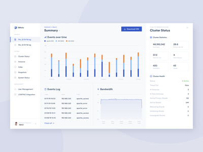 Management, Monitoring and Analytical Dashboard fireart studio fireart web design product digital overview user experience chart app design clean analytics ux ui