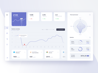 Product Analytics Management System Dashboard chart business gradient clear clean light dashboad product fireart studio fireart design digital analytics app ux ui