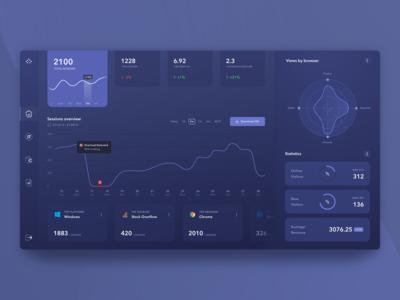 Product Analytics Management System Dashboard Dark Version