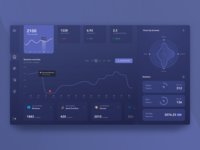 Product Analytics Management System Dashboard Dark Version