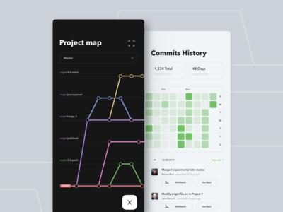 Mobile System Version Control iOS App