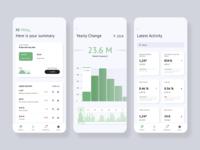 New iOs Analytics App Summary Screen