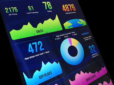 Product Dashboard dashboard stats graphs analytics numbers downloads pie line product