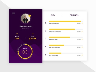 Leaderboard - Daily UI #19 clean interface typography inspiration modern daily ui minimal apparel user profile leaderboard abstract