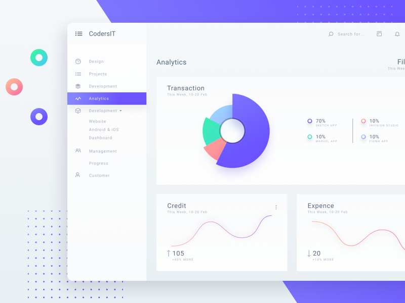 Dashboard UI analytics application dashboard design fluent interface material product ui 2018