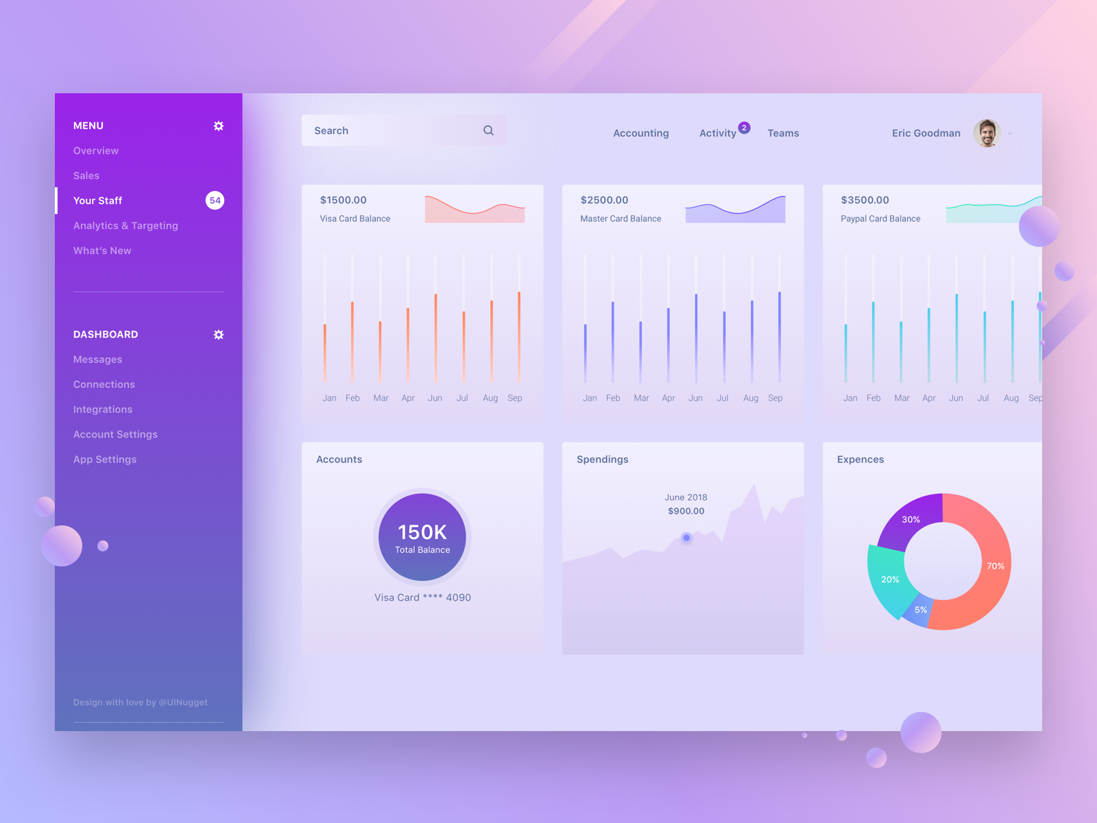 Futuristic Web Application interface design ui elements uxresearch interface experience analytics cryptocurrency stats statistic graph financial payment finance dashboard webapp futuristic gradient card chart bank