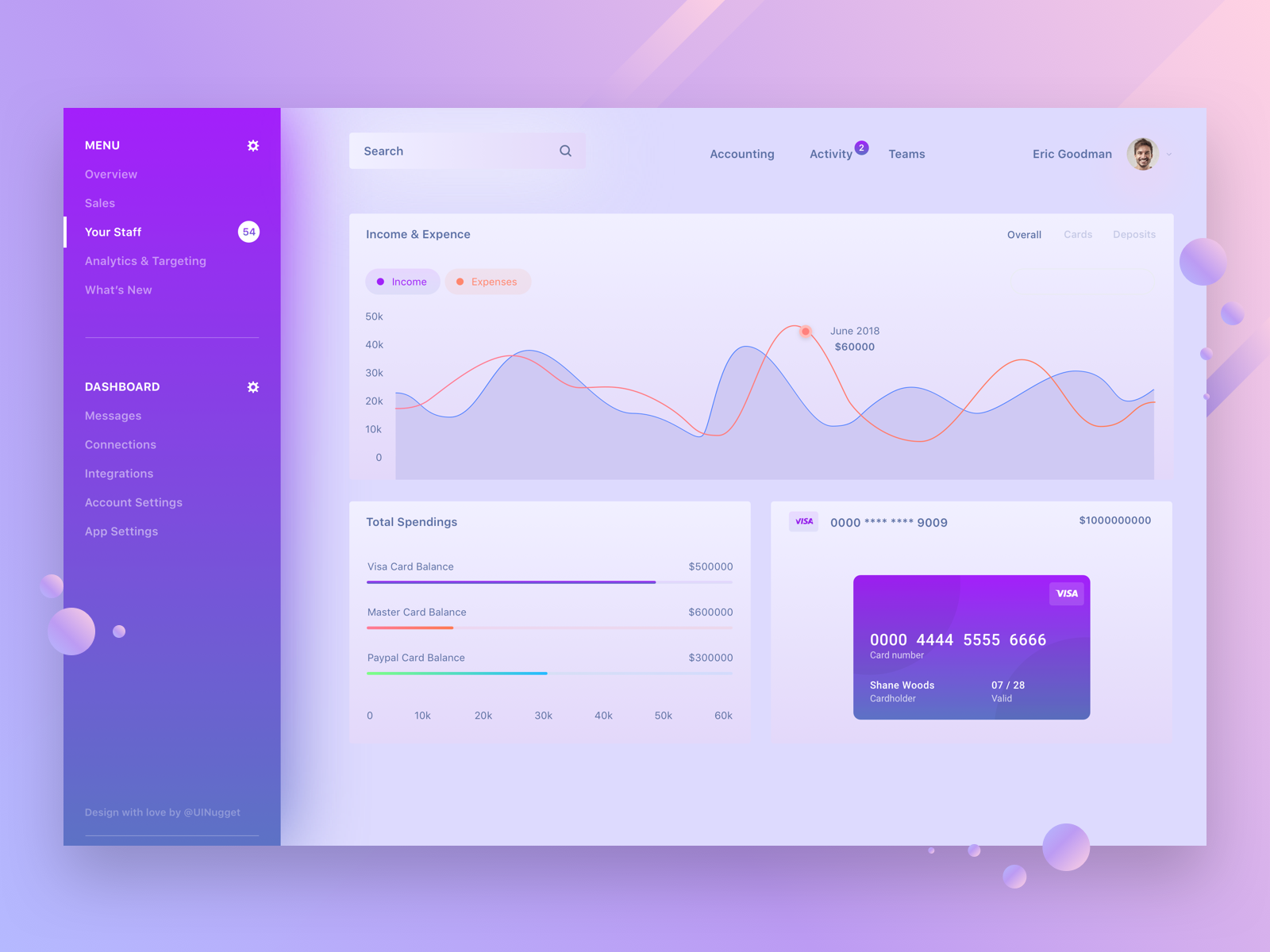 Futuristic Web Application bank chart card gradient futuristic webapp dashboard finance payment financial graph statistic stats cryptocurrency analytics experience interface uxresearch ui elements interface design