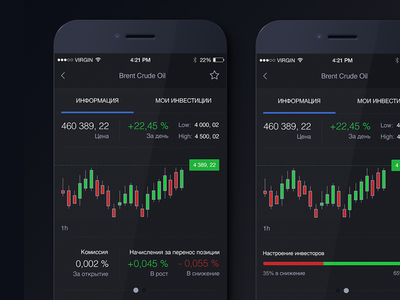 Forex tool financial currency trade shares trading forex ios clean ux ui mobile