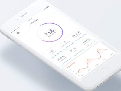 Analytics App Behavior Screen android ios analytics dashboard bar circle pie chart line chart graph mobile