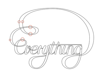 Everything... typography lettering