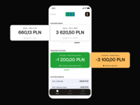 Bank App – redesign concept