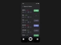 StockAdvisor – recommendations