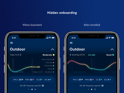Air quality graph onboarding air quality infographic mobile onboarding