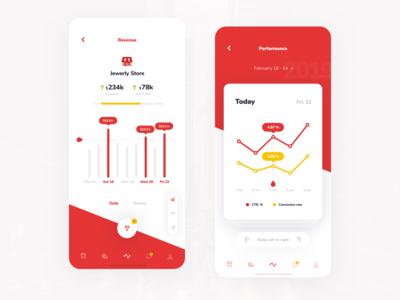 Sales Stats Mobile App