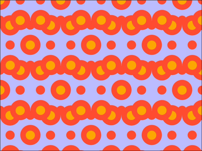 Daily pattern #1