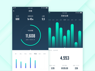 Record Steps pages for Health app walk visualization ui  ux ui step count sports bar run health graph design data chart calorie app