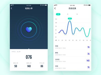 Heart rate pages for Health app medical graph chart date analysis heart rate health app ui ux design ui  ux
