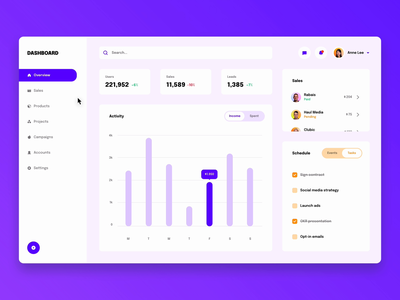 Dashboard variables smart components high fidelity to do checkbox segmented control menu chart list real data hover website animation prototype framer design app interface web ui