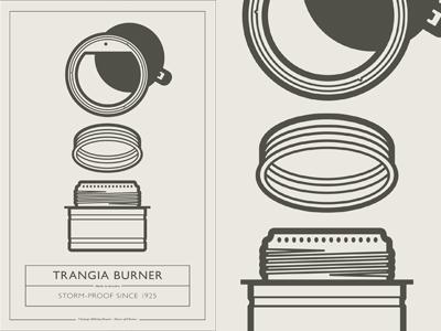 VHD Poster 2 of 5 trangia stove burner poster vintage hiking depot camping cooking