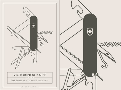 Vhd Poster Pt4 vintage hiking depot swiss army knife poster classic kit