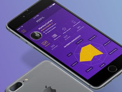 Winebase: Design concept for wine lovers app mobile concept wine profile app